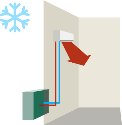 Winter diagram