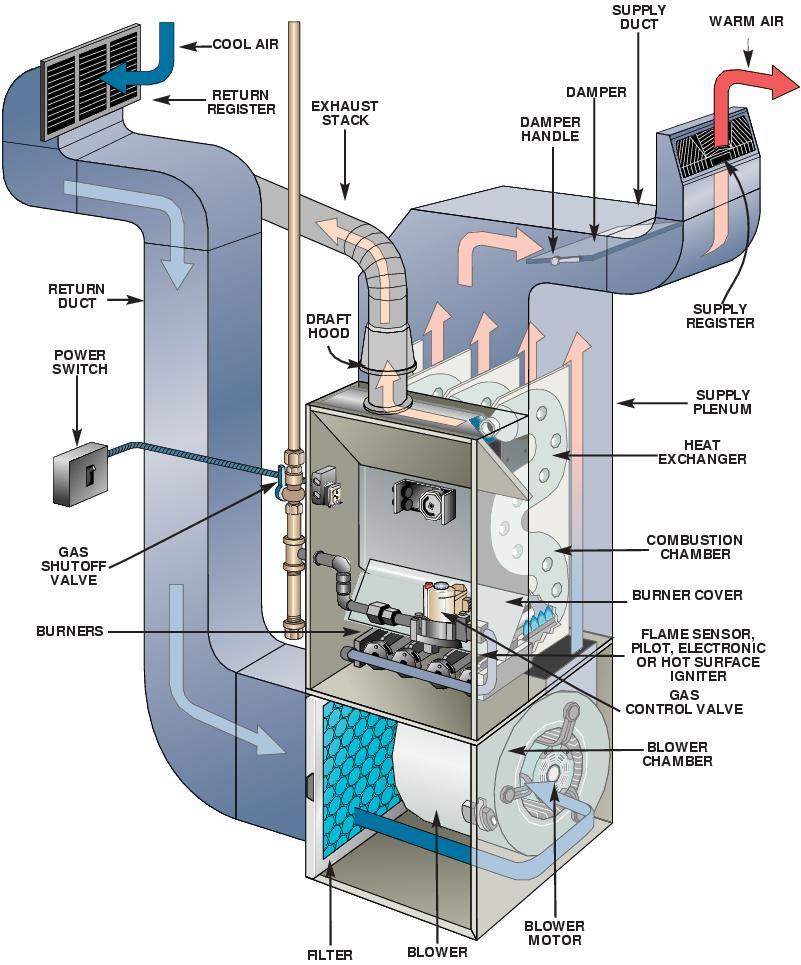 furnace-diagram